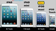 Ipads, Lap tops and Plasma TV for free gifts